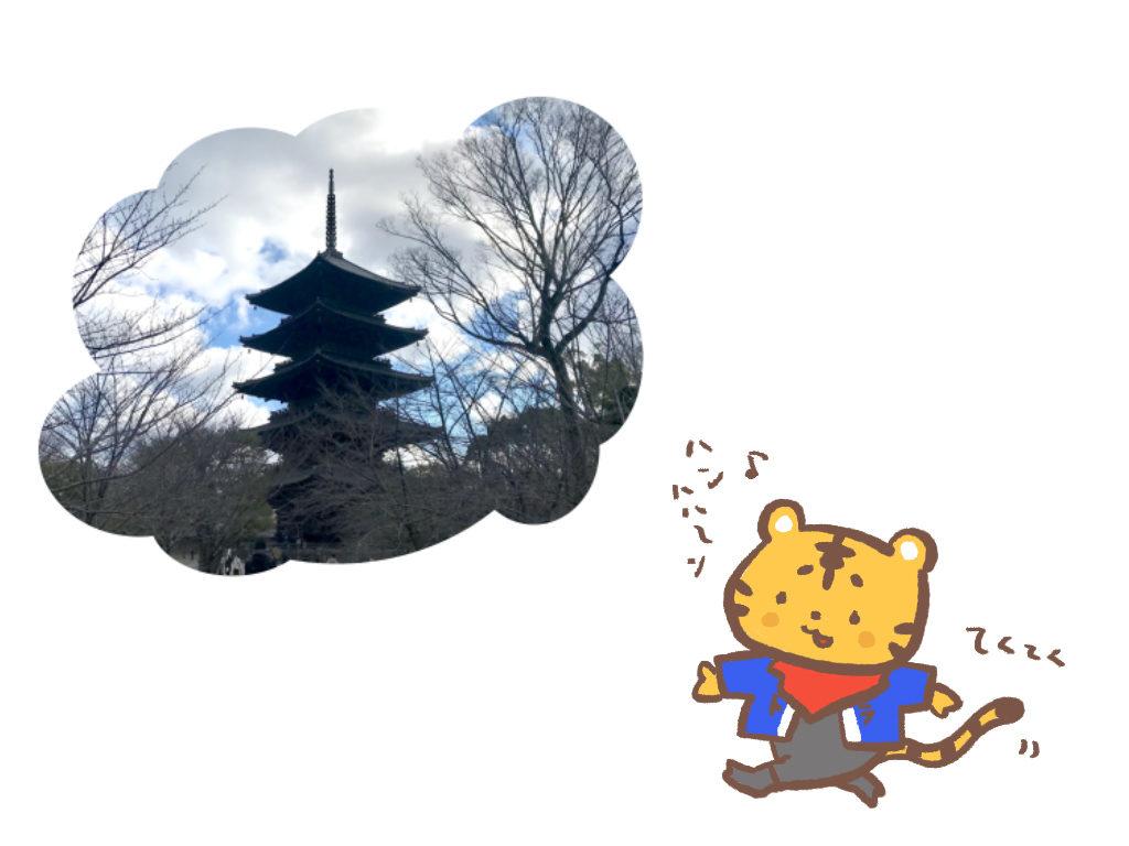 東寺イラスト徒歩
